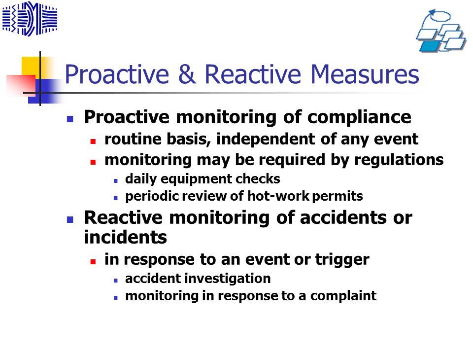 Proactive & Reactive Measures