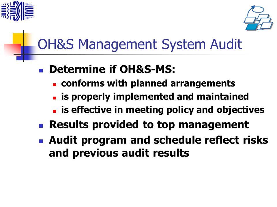 OH&S Management System Audit