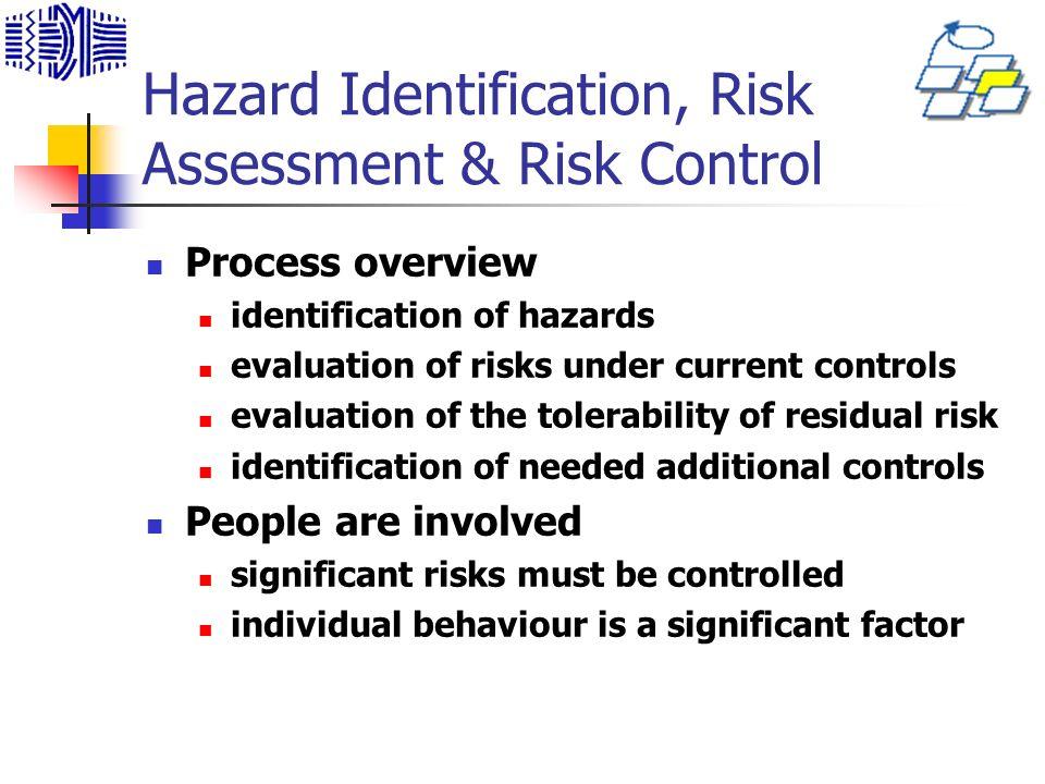 Hazard Identification, Risk Assessment & Risk Control