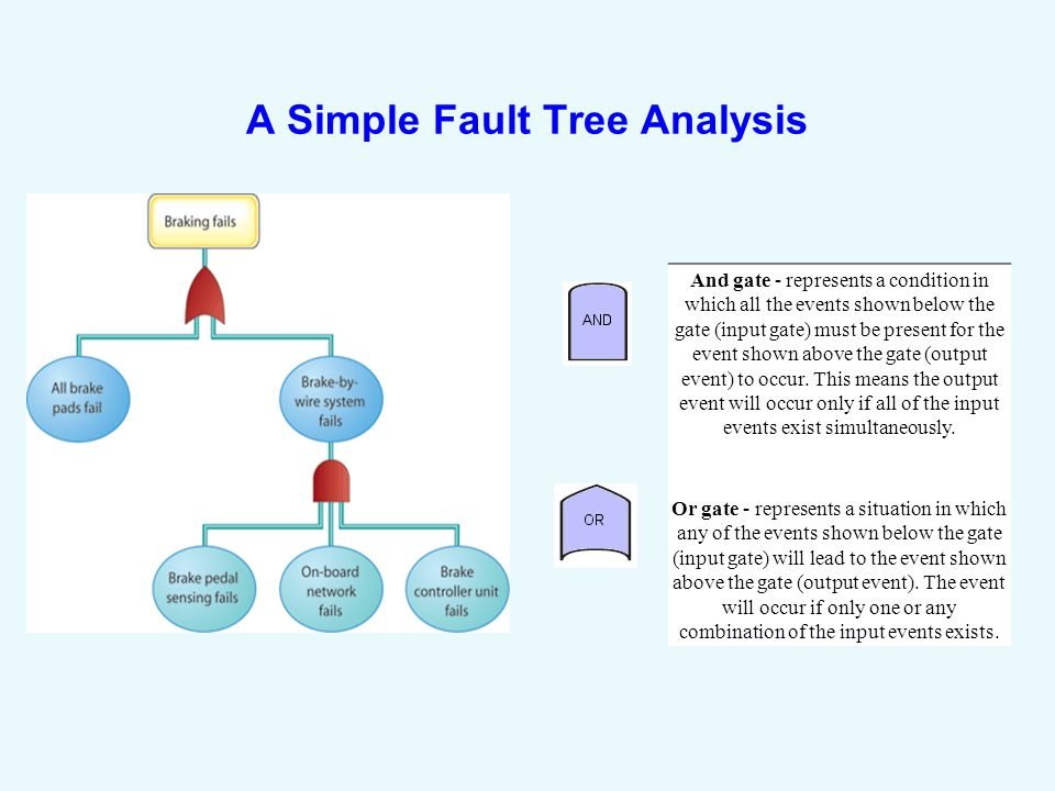 download Applied Stratigraphy (Topics