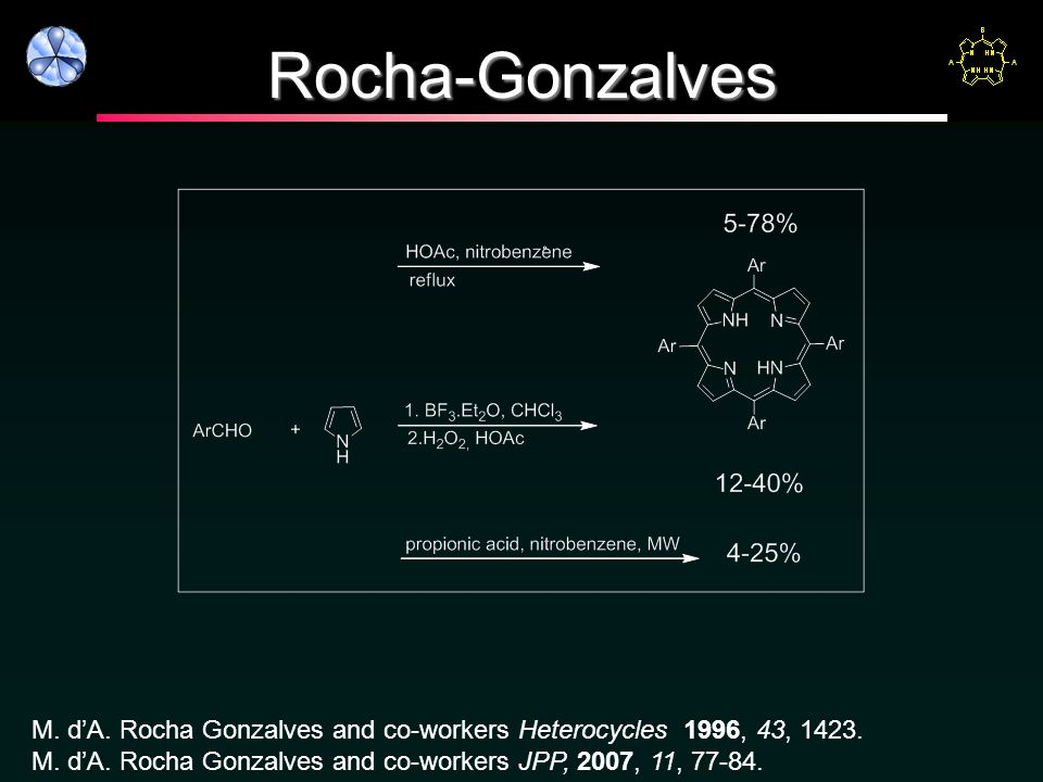 Rocha-Gonzalves M. d'A. Rocha Gonzalves and co-workers Heterocycles 1996, 43, 1423.