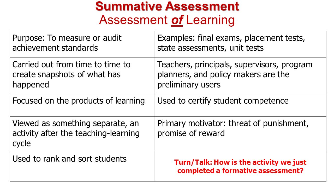 Mega conference 2014 assess your understanding of for Summative assessment template