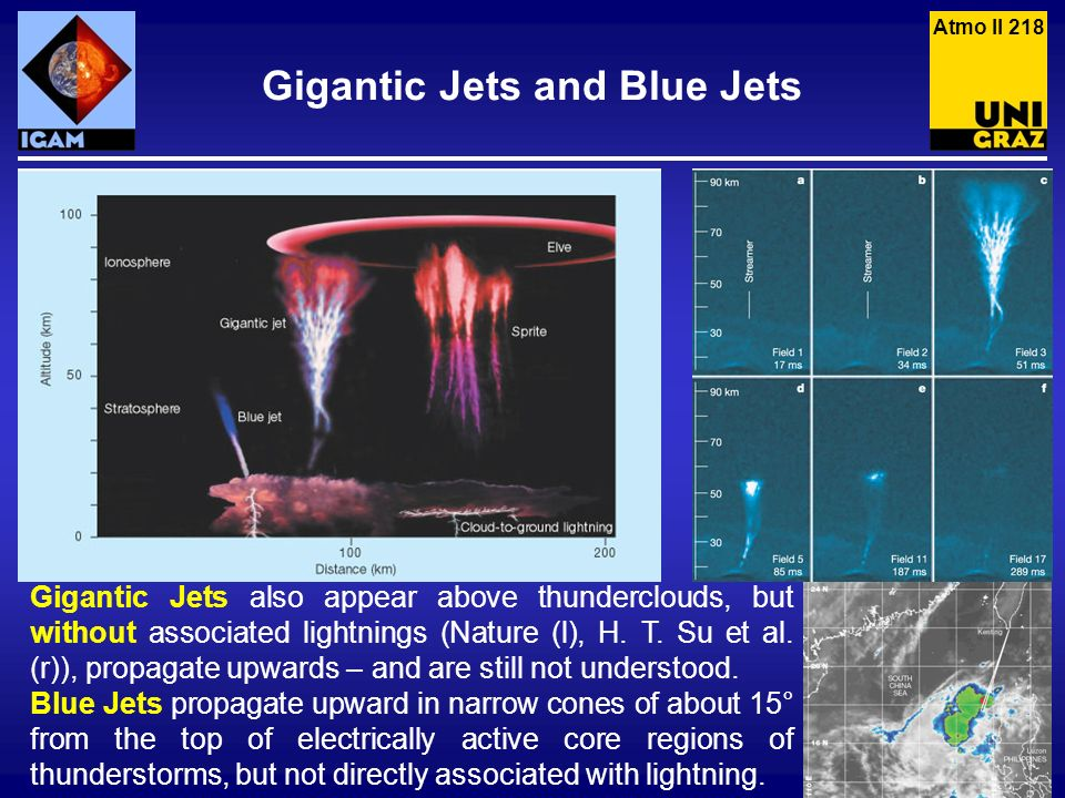 Gigantic Jets and Blue Jets