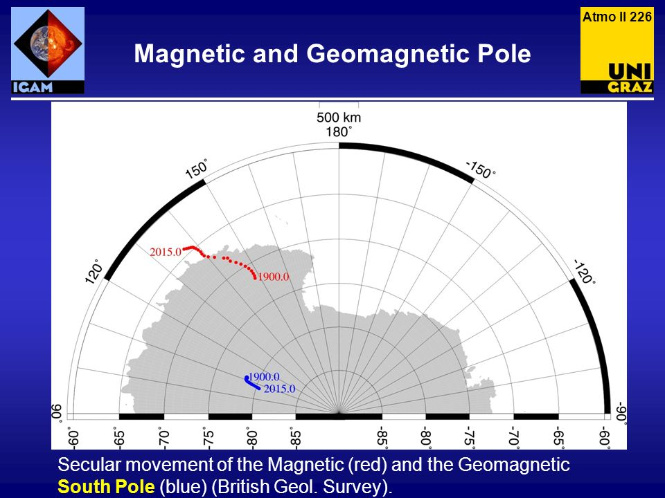 Magnetic and Geomagnetic Pole