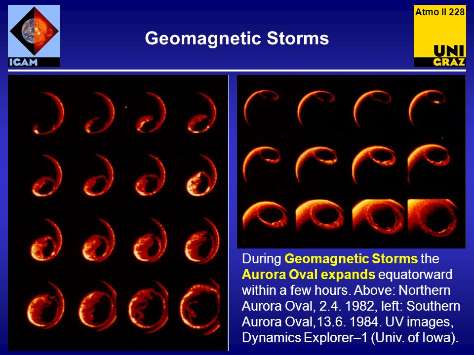 Atmo II 228 Geomagnetic Storms.