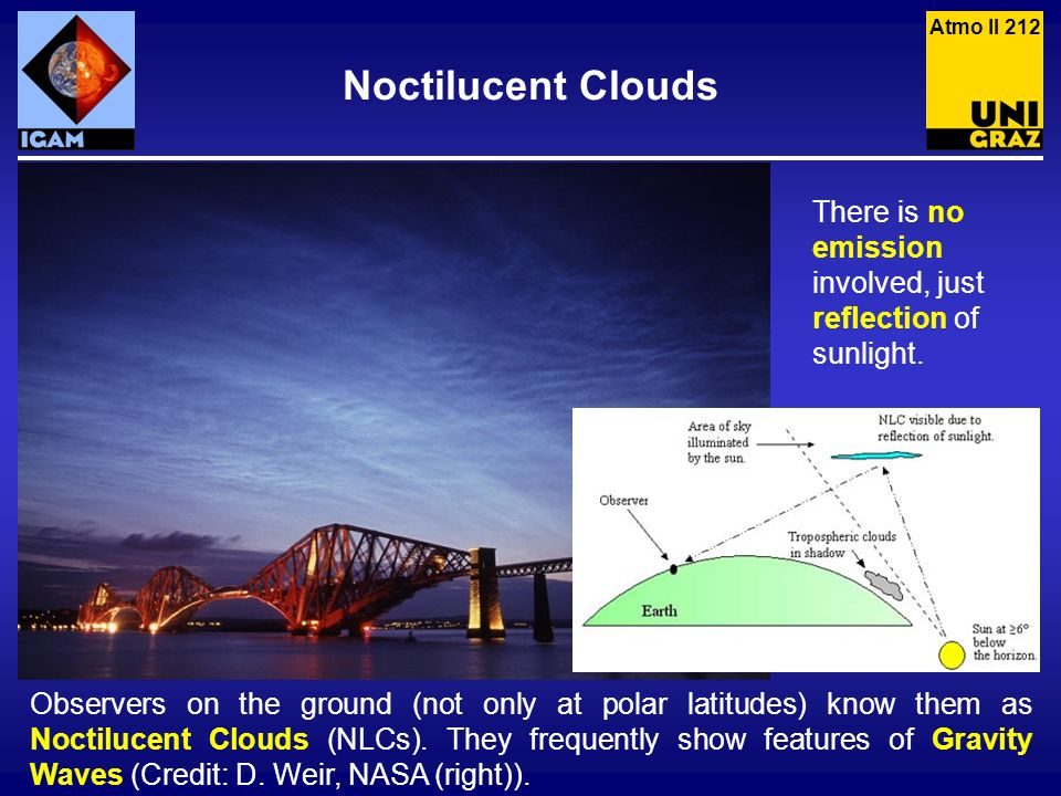 Atmo II 212 Noctilucent Clouds. There is no emission involved, just reflection of sunlight.