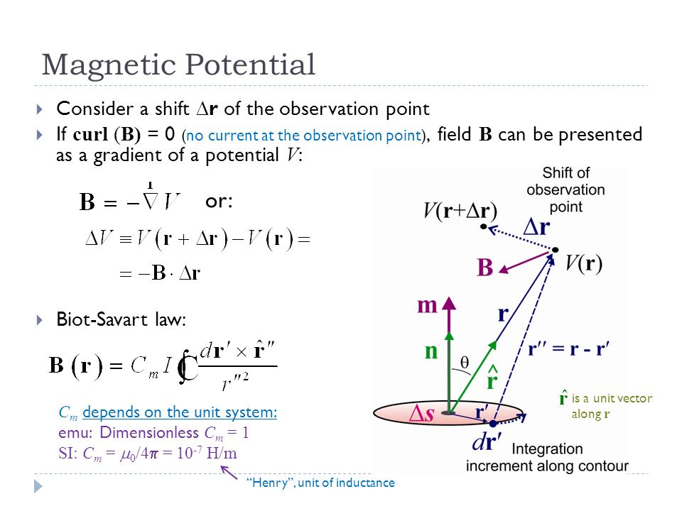 Outline Magnetic Dipole Moment Magnetization Magnetic