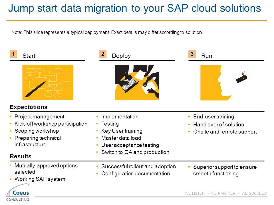data migration with sap pdf
