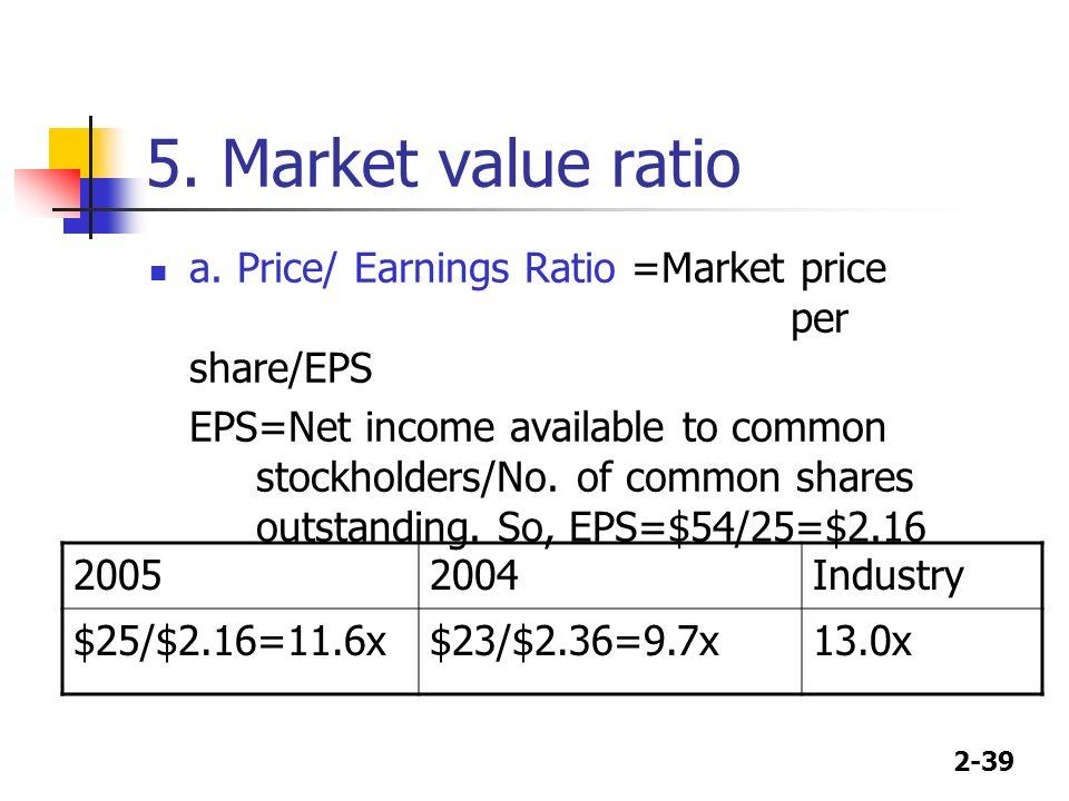 valuation ratios in restaurant industry Price to earnings pe, price to earnings pe, price to book ratios of sectors within total market - csimarket.