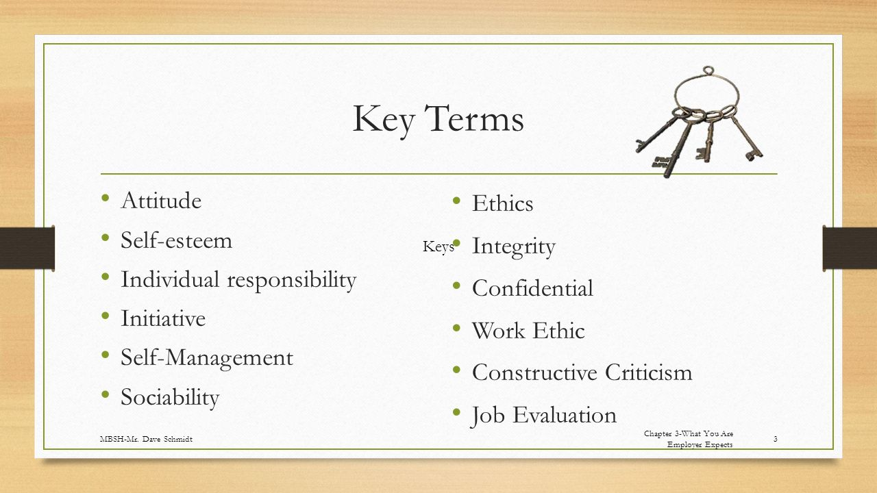 Key Terms Attitude Self-esteem Individual responsibility Initiative
