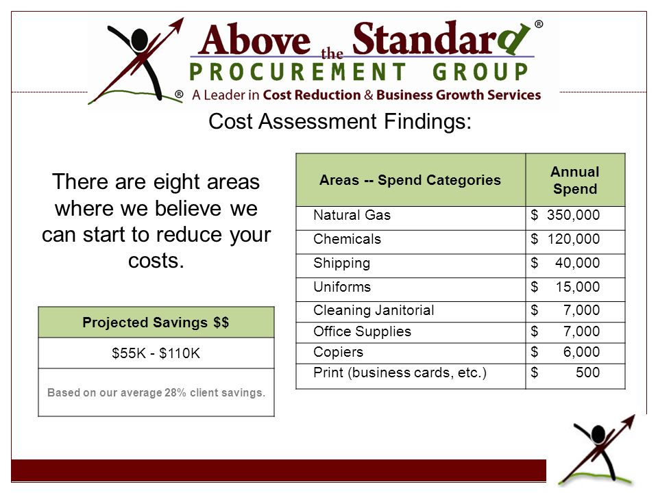 Procurement Cost Reduction Client Cost Assessment - ppt video ...
