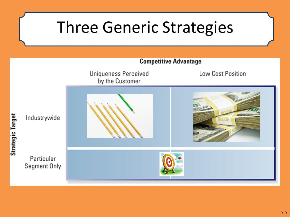 porter s generic strategies mcdonalds Mcdonald's and wal-mart use the same strategy which is the cost leadership in the porter's generic strategies diagram they use another strategy from the porter's diagram.