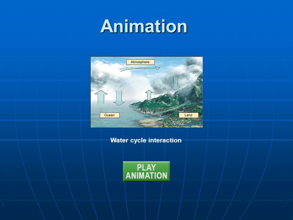 Animation Water cycle interaction