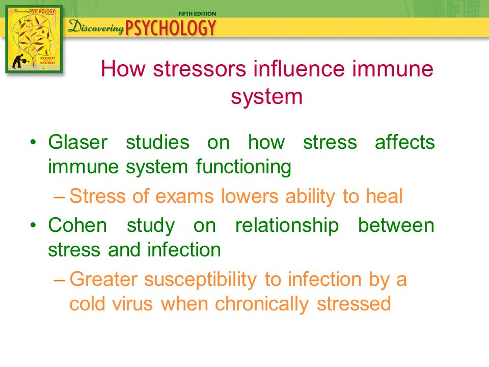 what is the relationship between infection and spleen