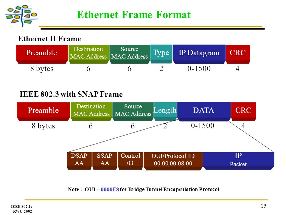 ethernet crc example code