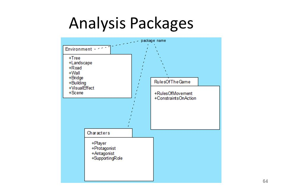 An analysis of successful and unsuccessful packages