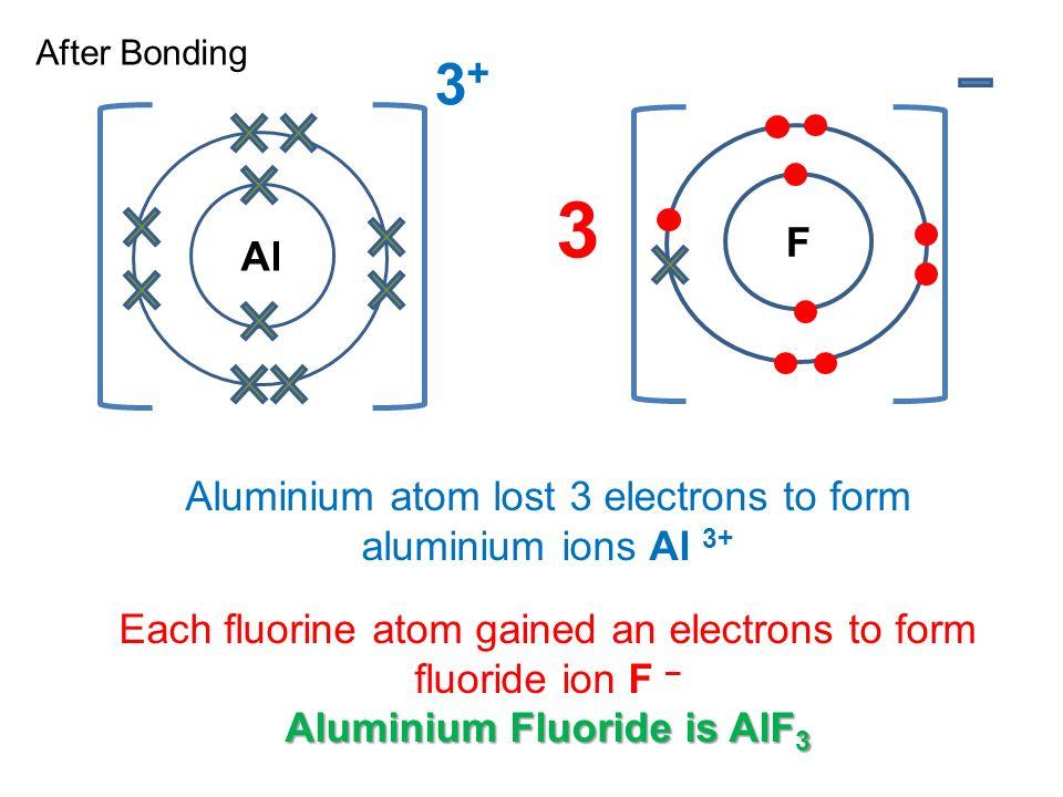 Aluminium Fluoride Dot Diagram Search For Wiring Diagrams