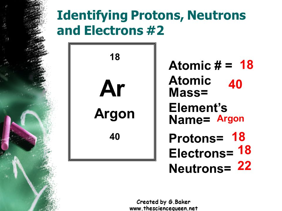 how to find protons neutrons and electrons