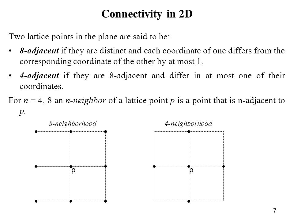 Connectivity in 2D Two lattice points in the plane are said to be: