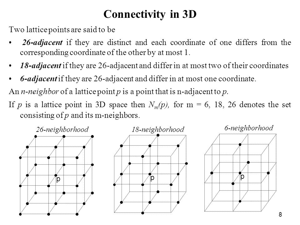Connectivity in 3D Two lattice points are said to be