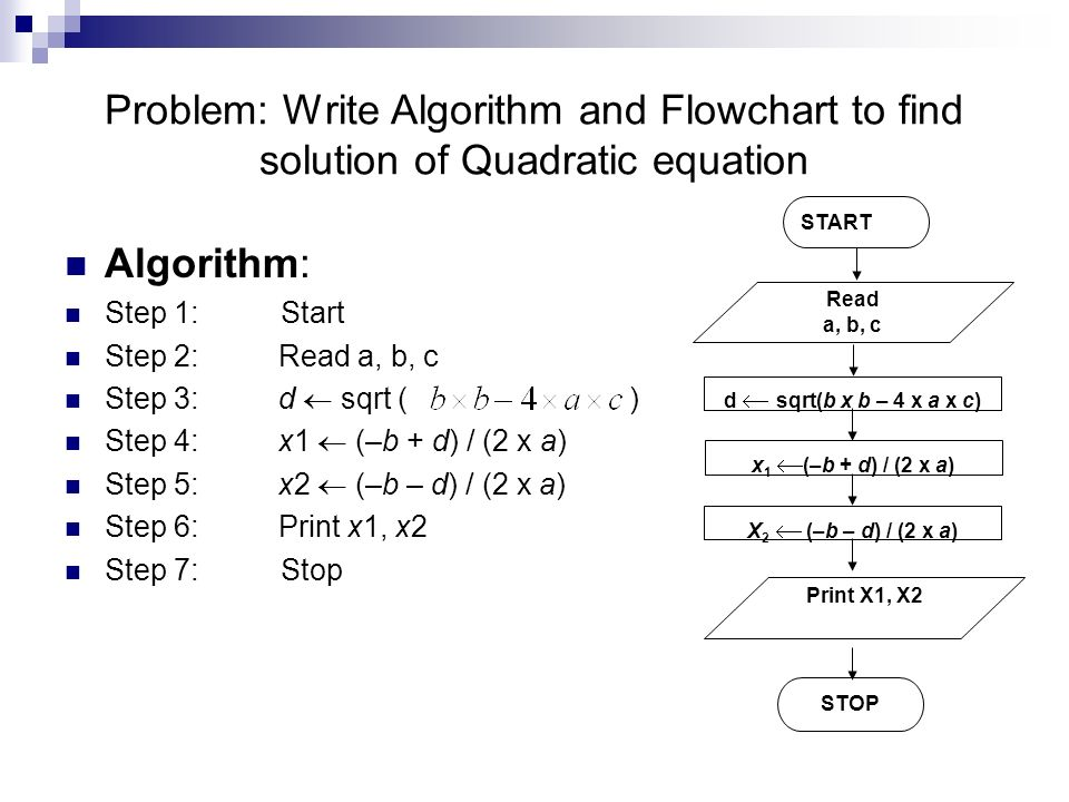 Flowchart To Find The Square Root Of A Number: Algorithm 6 Flow Charts - ppt video online download,Chart