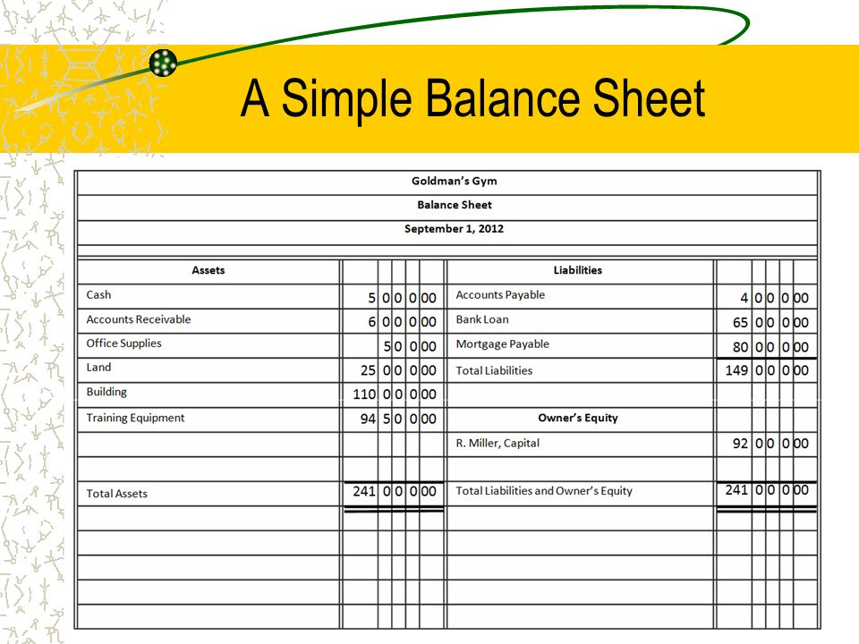 The Balance Sheet  Ppt Download