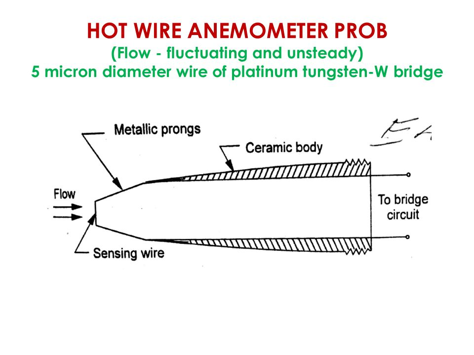 HOT+WIRE+ANEMOMETER+PROB+%28Flow+ +fluctuating+and+unsteady%29+5+micron+diameter+wire+of+platinum+tungsten W+bridge flow measurement techniques ppt video online download hot wire anemometer diagram at gsmx.co