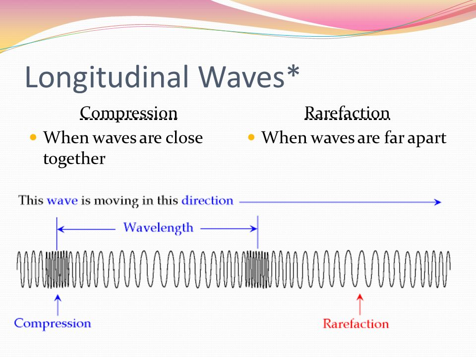 Longitudinal Waves* Compression When waves are close together