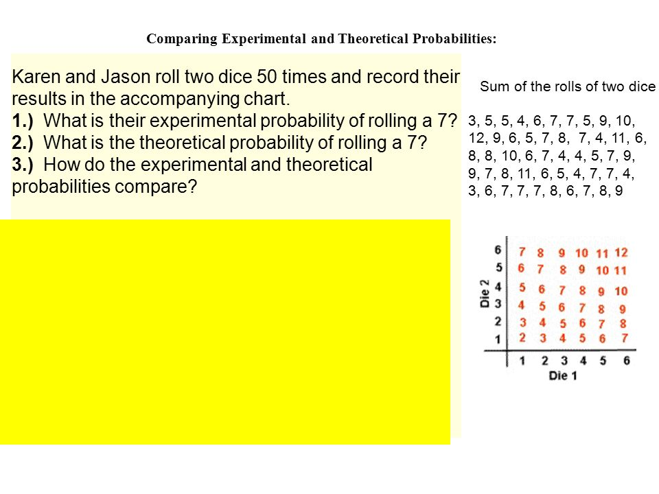 Tree diagram worksheet ppt video online download 6 comparing experimental ccuart Gallery