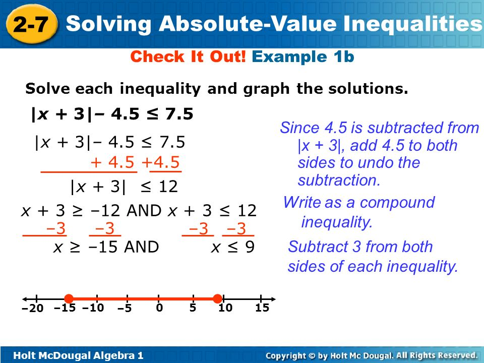write an absolute value inequality to describe each graph