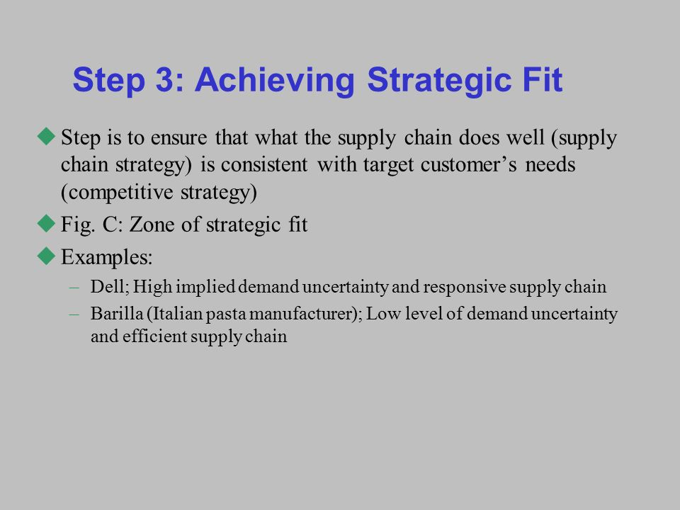 zone of strategic fit Zone the evolution of strategic foresight demystifying strategic planning fit for growth strategic alliances that work should you build a strategic alliance.