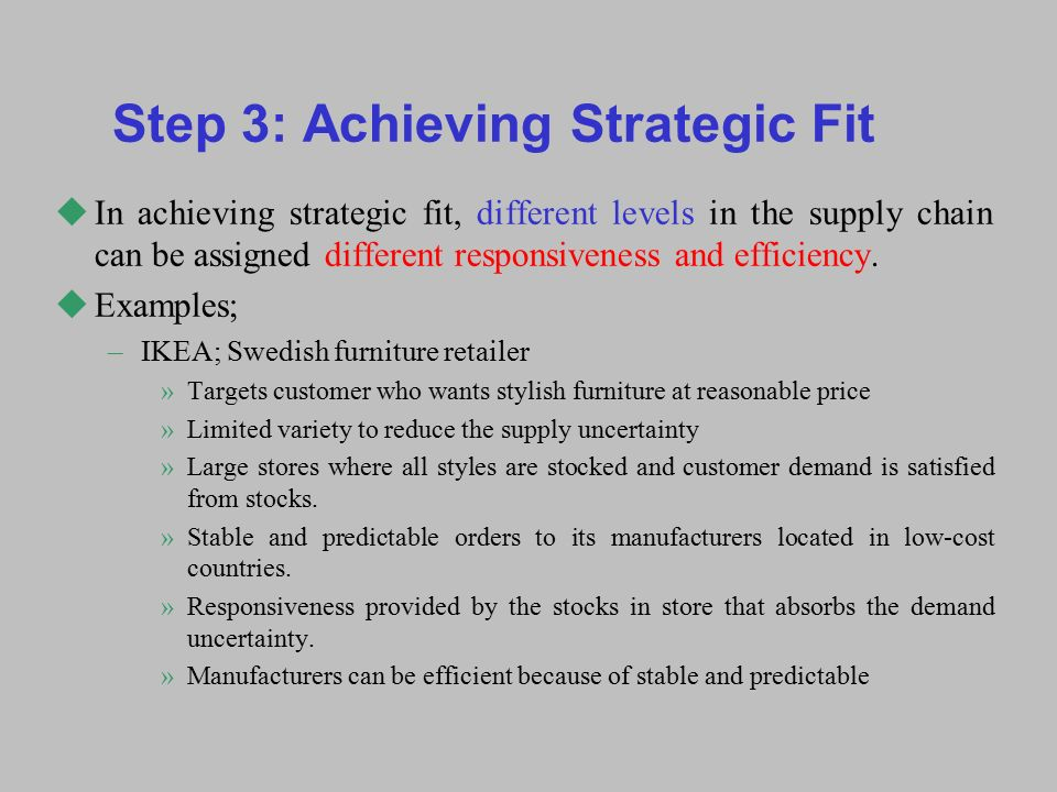 ikea strategic fit Essays - largest database of quality sample essays and research papers on ikea strategic fit.