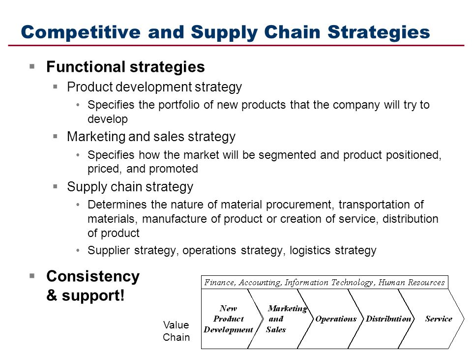 understanding the customer and supply chain uncertainty essay Managing risk in the global supply chain  an effective risk management process for the supply chain can help companies avoid missed customer commitments, stock.