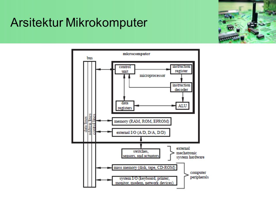 Mekatronika stt mandala ppt video online download 4 arsitektur mikrokomputer ccuart Gallery
