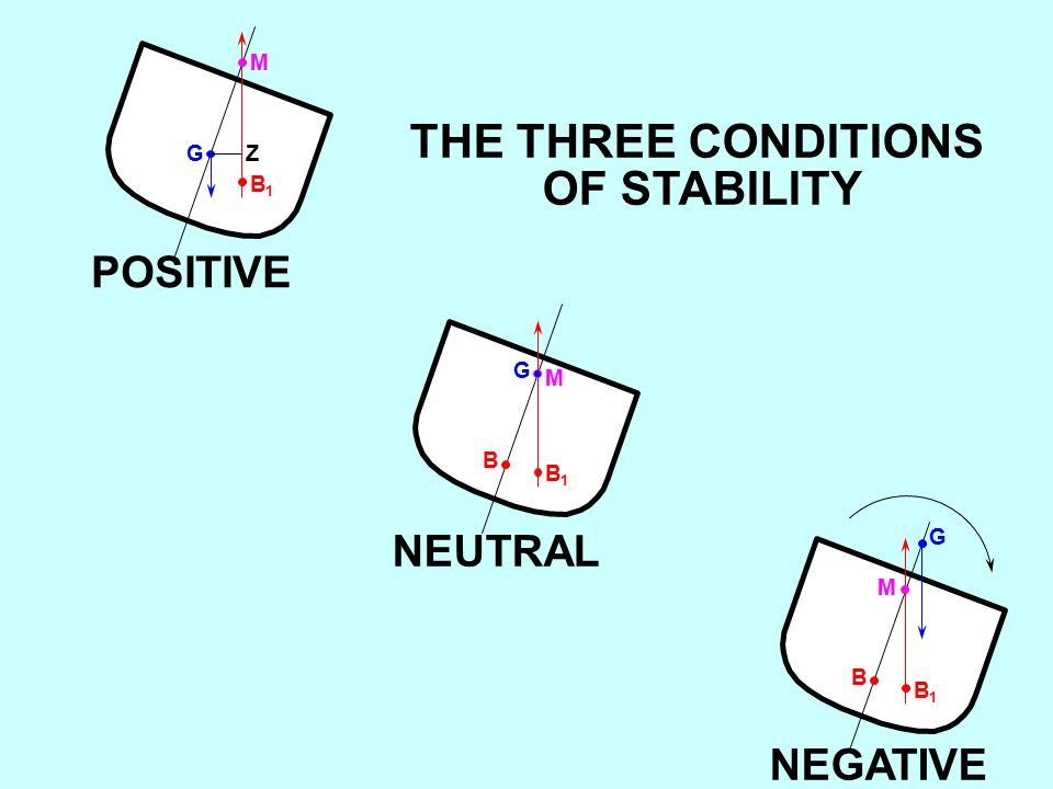 very special relativity an illustrated guide