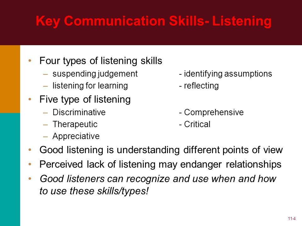 listening skills reflection