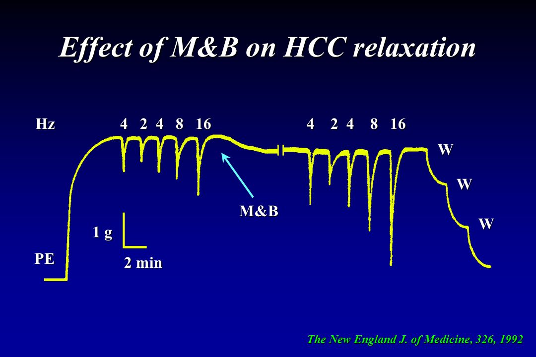 Effect of M&B on HCC relaxation