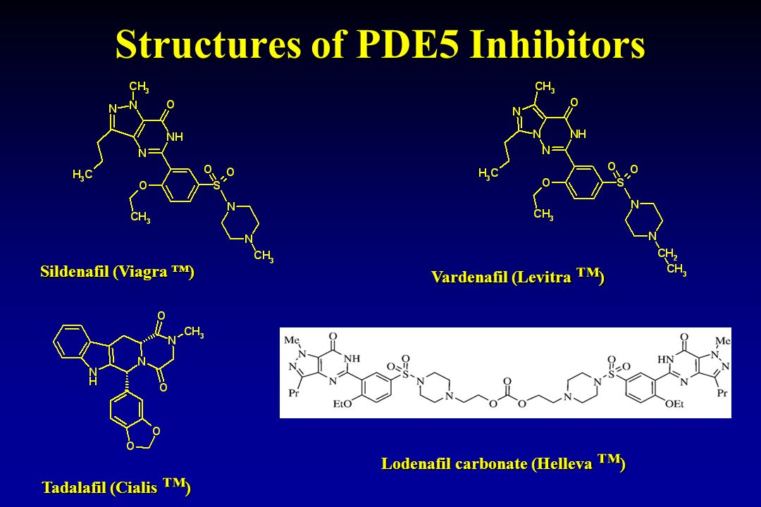 Structures of PDE5 Inhibitors