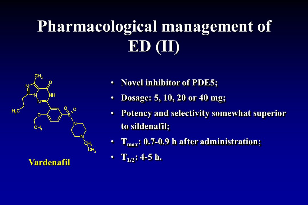 Pharmacological management of ED (II)