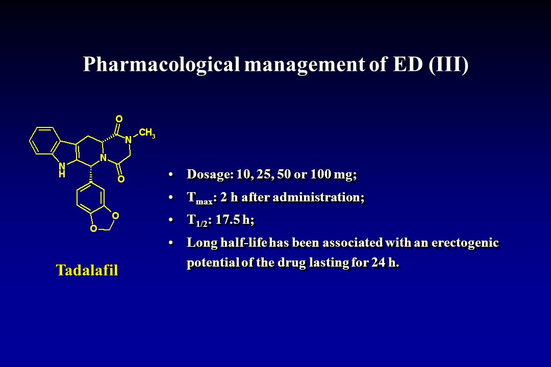 Pharmacological management of ED (III)