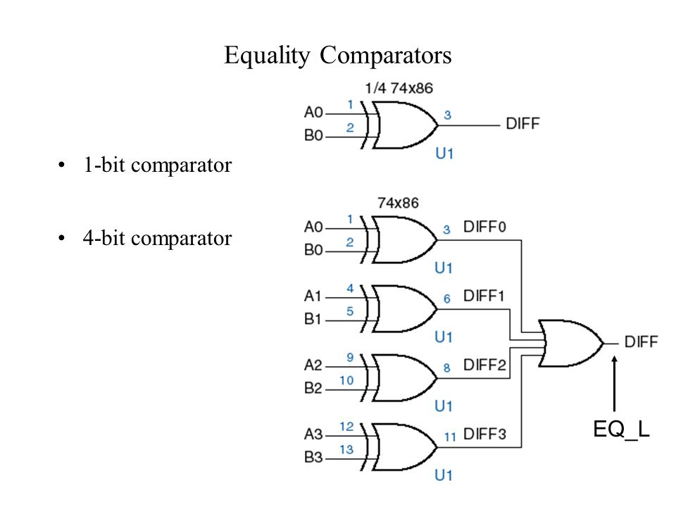 Chapter ppt download for 1 bit comparator truth table