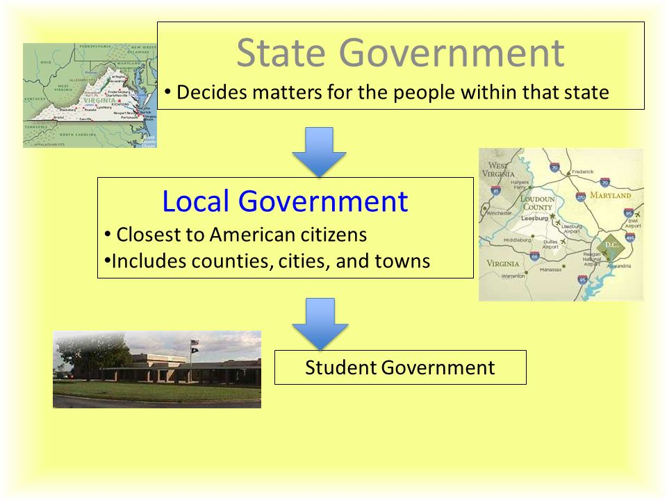 State Government Local Government