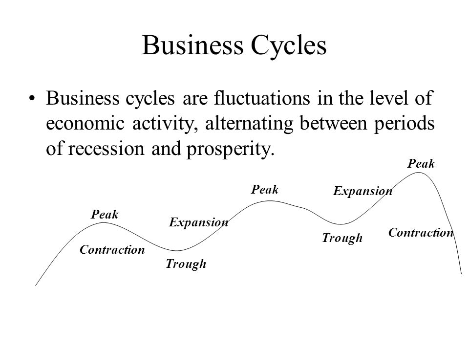 periods of economic and social recession