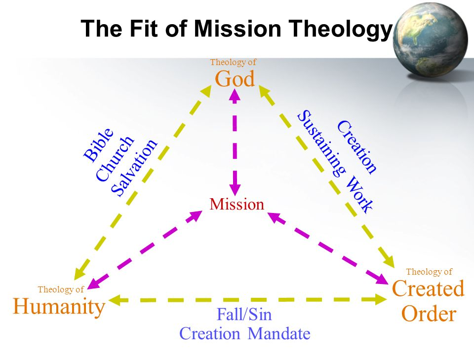 theology of missions Dr jonathan gibson gives us seven tips to understanding the biblical theology of  church mission and explains how mission relates to worship.