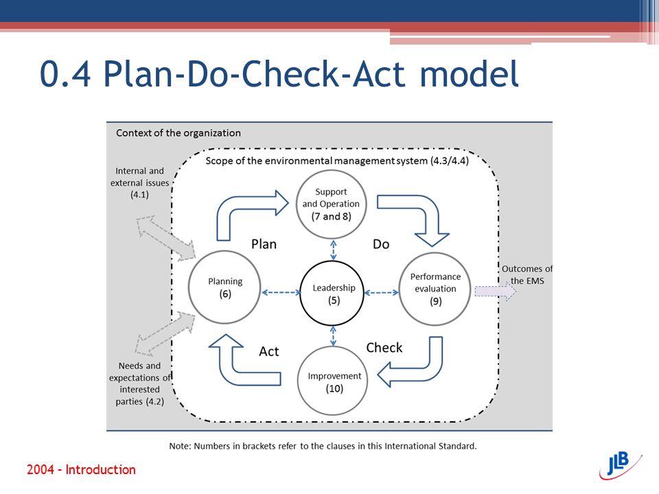 0.4 Plan-Do-Check-Act model