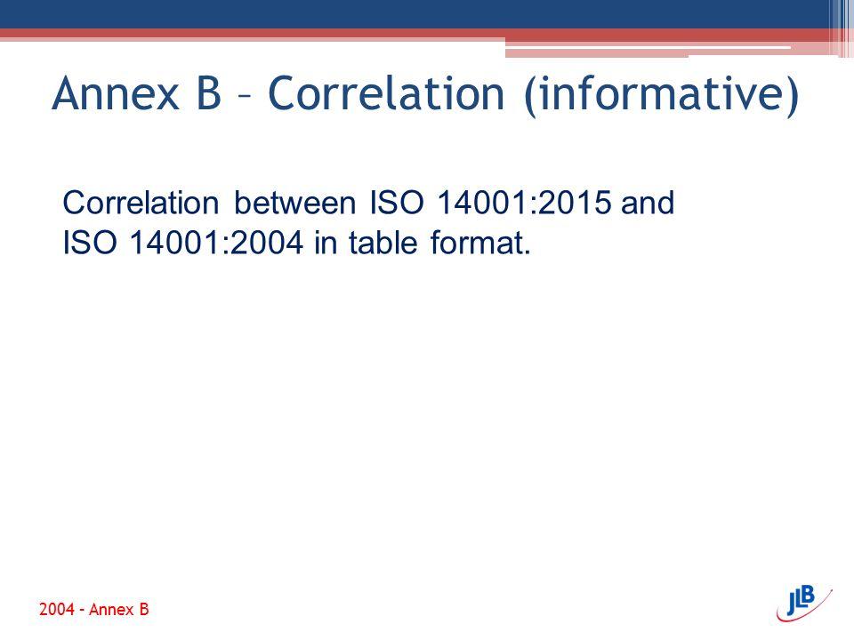 Annex B – Correlation (informative)