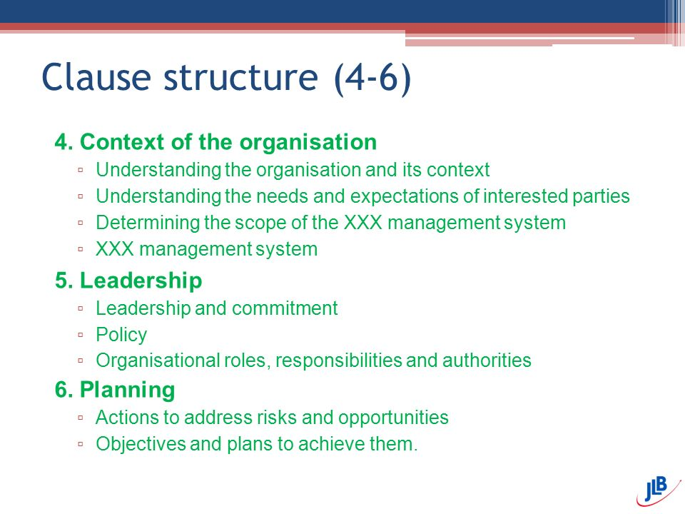 Clause structure (4-6) 4. Context of the organisation 5. Leadership