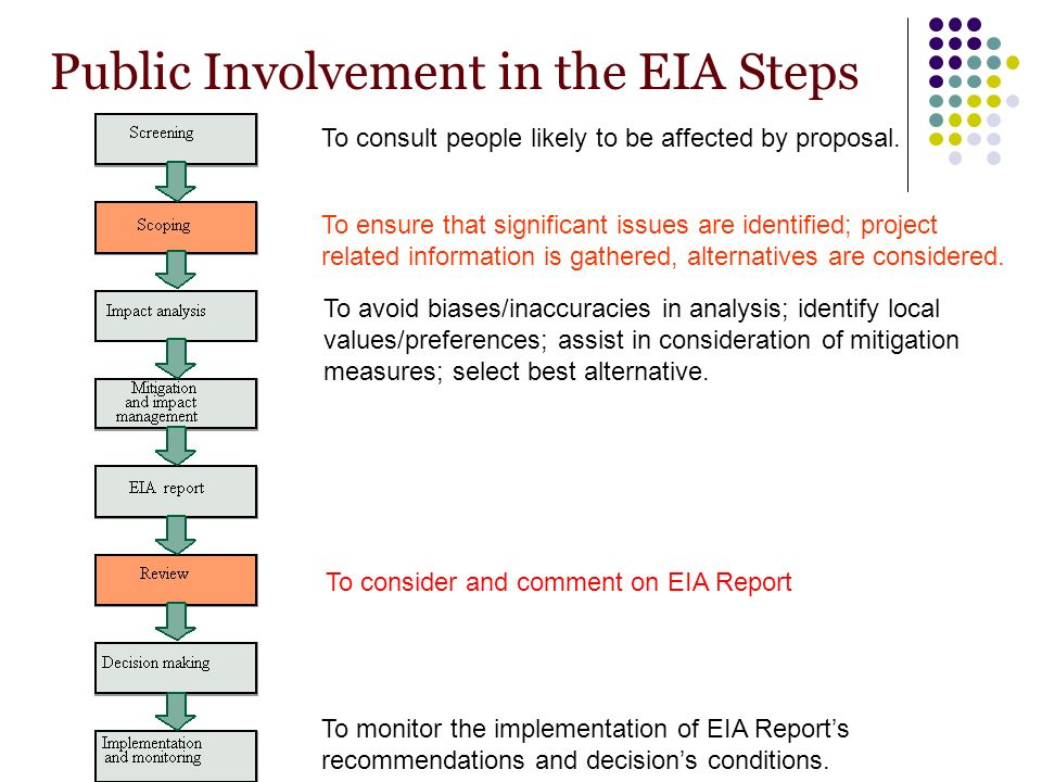 environmental impact assessment report California requirements for assessing the environmental impact of projects date  from 1970 with the enactment of the california environmental.