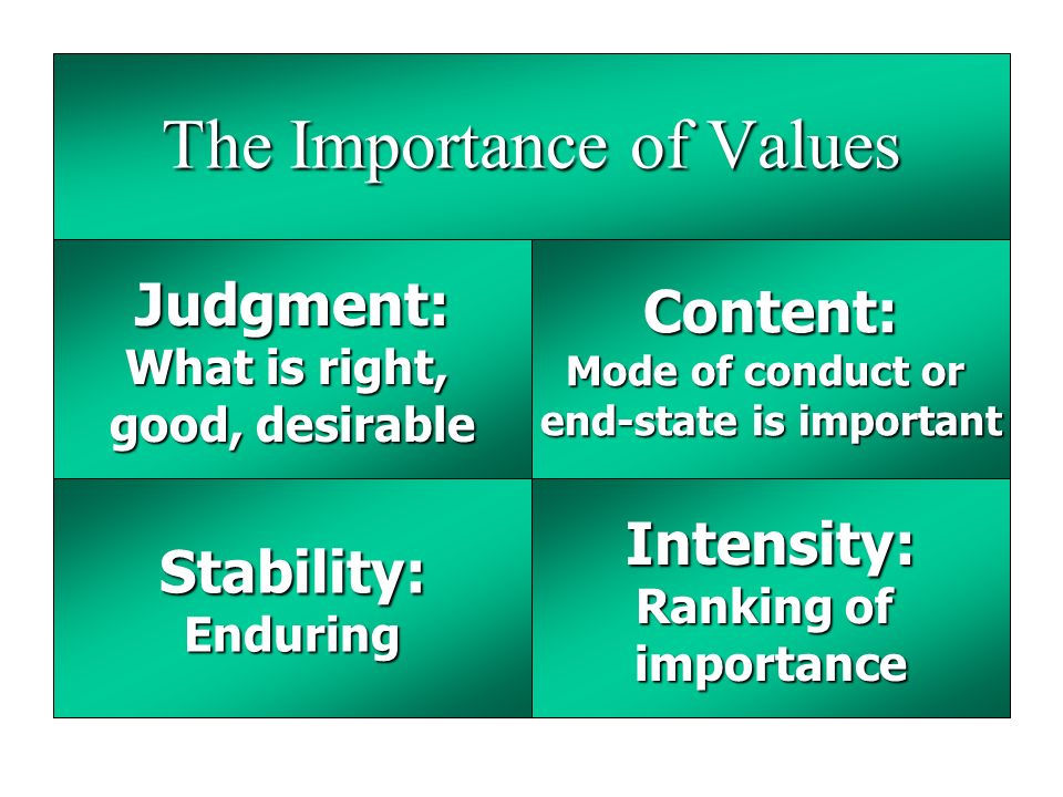 importance of value The importance of value on february 17, 2018, i gave a presentation to my local studio art quilter association (saqa) pod about value and its importance in quilting.