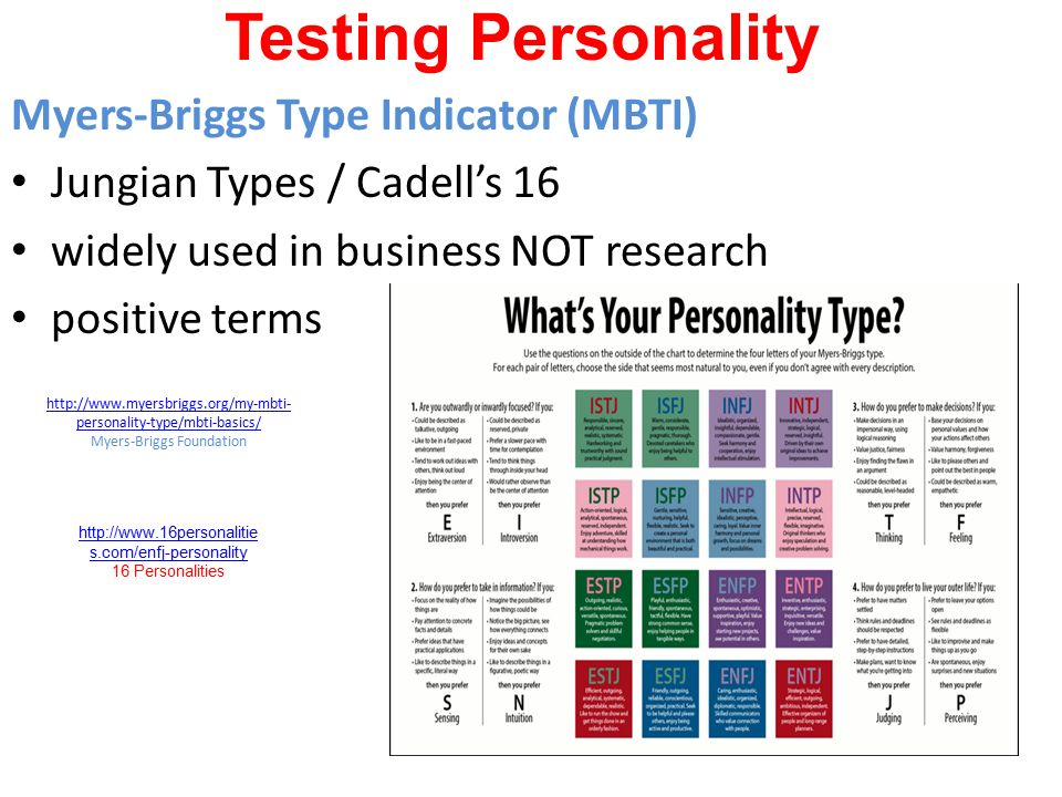 """a study of the myers briggs type indicator instrument Myers briggs type indicator (mbti) summary • the mbti is a reliable and valid instrument that measures and categorizes your personality and behavior it is not a test  there are no """"right"""" or """"wrong"""" an."""